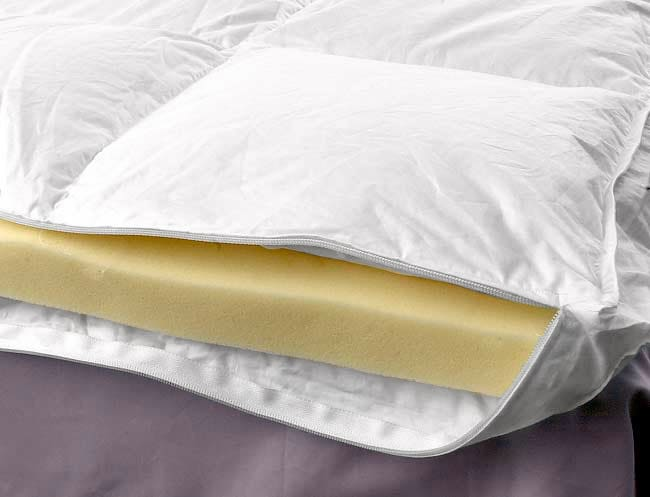 White Goose Down Cover for Memory Foam Toppers