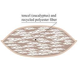 Atlantic 'Tencel' Eucalyptus Organic Bed Pillow - Thumbnail 1
