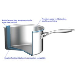 Cooks Standard Multi-ply 8-inch Stainless Steel Fry Pan