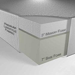 Comfort Dreams Outlast 10-inch Queen-size Memory Foam Mattress