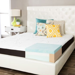 ComforPedic from Beautyrest Choose Your Comfort 8-inch Twin-size Gel Memory Foam Mattress