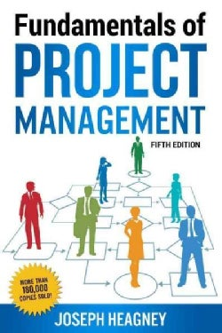Fundamentals of Project Management (Paperback)