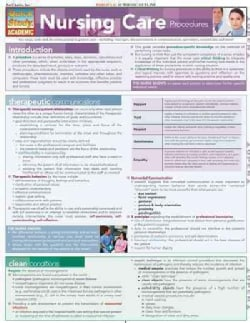 Nursing Care Procedures Quick Reference Guide (Cards)