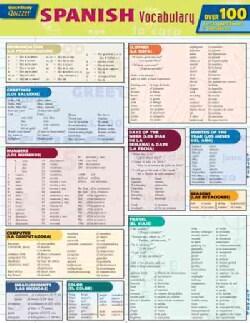 Spanish Vocabulary (Cards)