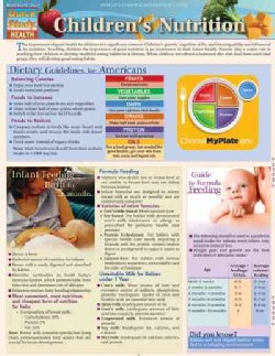 Children's Nutrition (Cards)