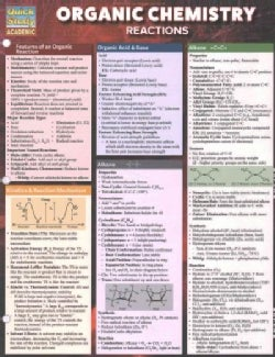 Organic Chemistry Reactions (Cards)