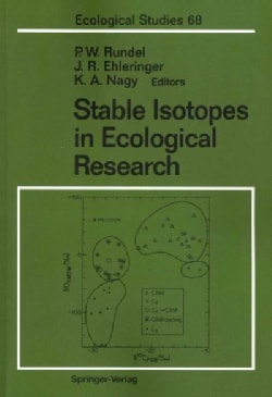 Stable Isotopes in Ecological Research (Paperback)