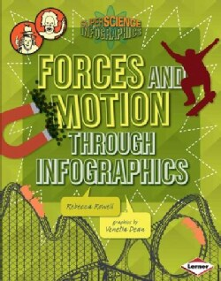Forces and Motion Through Infographics (Hardcover)