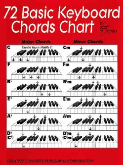 72 Basic Keyboard Chords Chart (Wallchart)