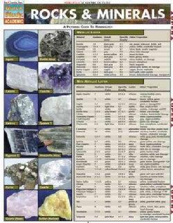 Rocks and Minerals (Wallchart)