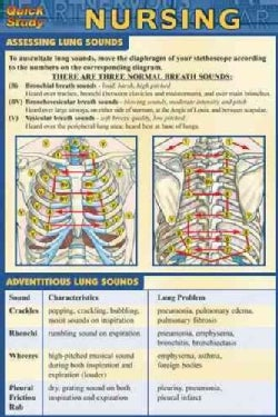 Quick Study Nursing (Cards)