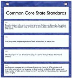 Daily Standards Pocket Chart (Wallchart)