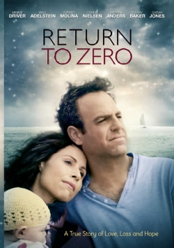 Return To Zero (DVD)