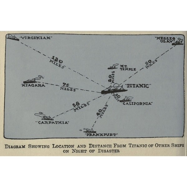 Shop 1912 Map Showing The Distance And Positions Of Ships Near The Direct Distance Map on