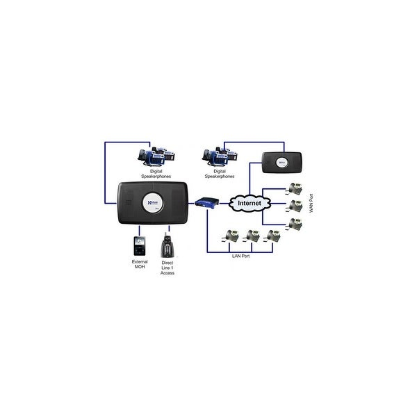 Xblue networks XB-1610-00 X16 KSU Communications Server