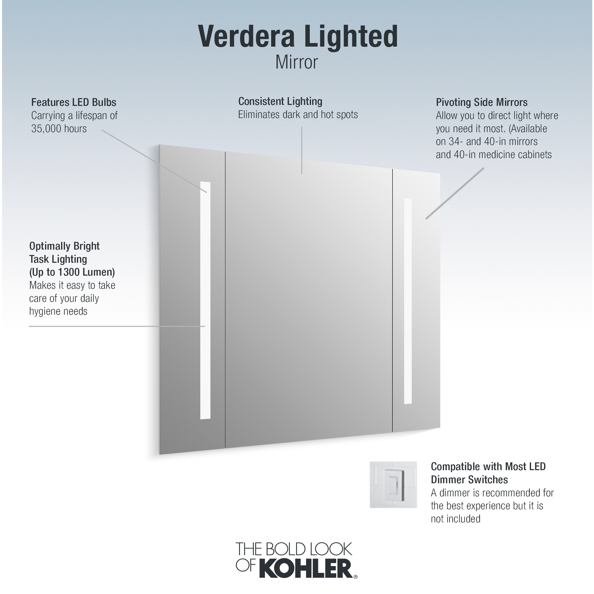 Kohler K 99573 Tlc Verdera 34 X 33 Lighted Frameless Bathroom Mirror With Pivoting Side Mirrors Ca Title 24 Compliant Overstock 29606602