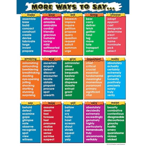 (6 Ea) More Ways To Say Chart