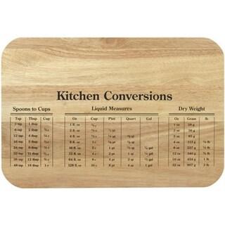KitchenWorthy 150-RWMCB Conversion Cutting Board