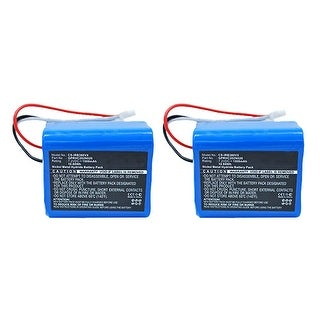 Replacement Battery for iRobot IRB380VX (2-Pack) Replacement Battery