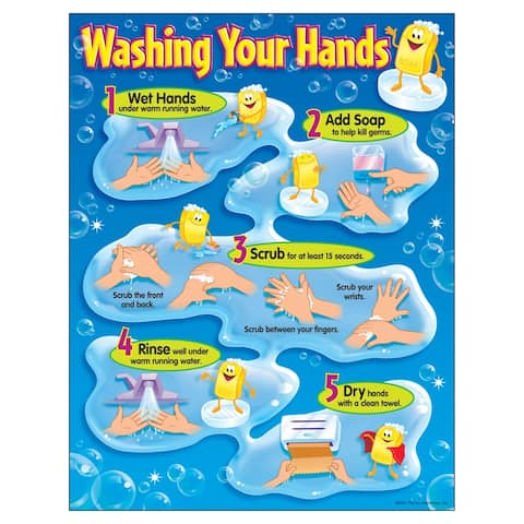 (6 Ea) Chart Washing Your Hands Gr Pk-5 17 X 22