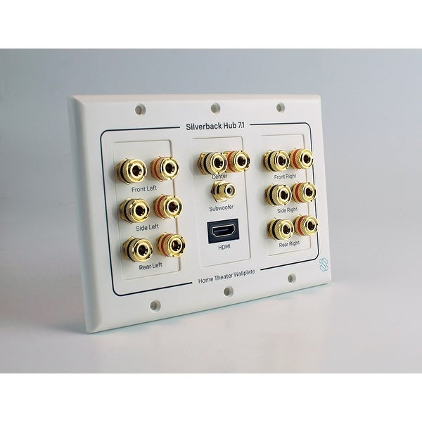3 Gang, 7.1 Surround, Wall Plate with HDMI