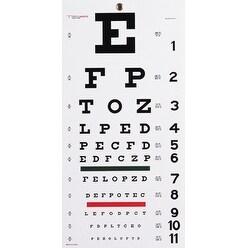 """Snellen Eye Chart- 22""""L x 11""""W"""