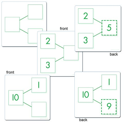 (3 Pk) Number Bond Activity Cards Addition & Subtraction