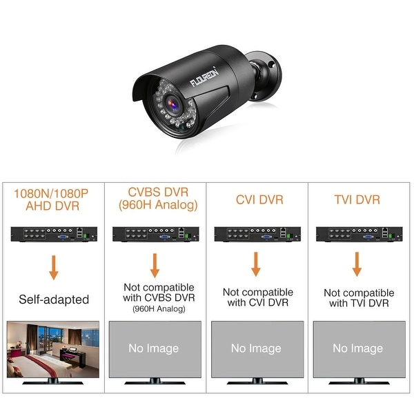 FLOUREON 1080P Security Camera Outdoor Waterproof IP Camera CCTV Night Vision