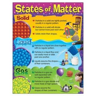 Chart States Of Matter 17 X 22