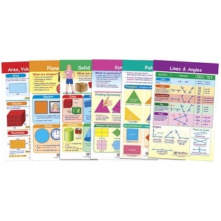 NewPath Shapes and Figures Bulletin Board Chart Set, Grades 1 to 3, Set of 6