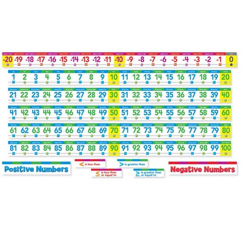 Scholastic (2 st) number line bb set 553078bn