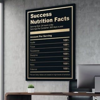 IKONICK Ingredients for Success Canvas Art