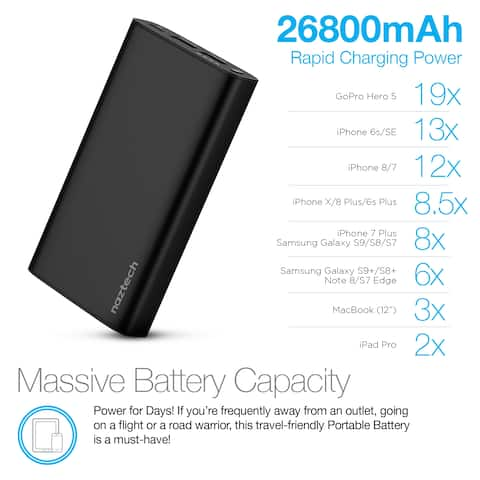 Naztech 26800mAh 60W PD Portable Charger Black (14486)