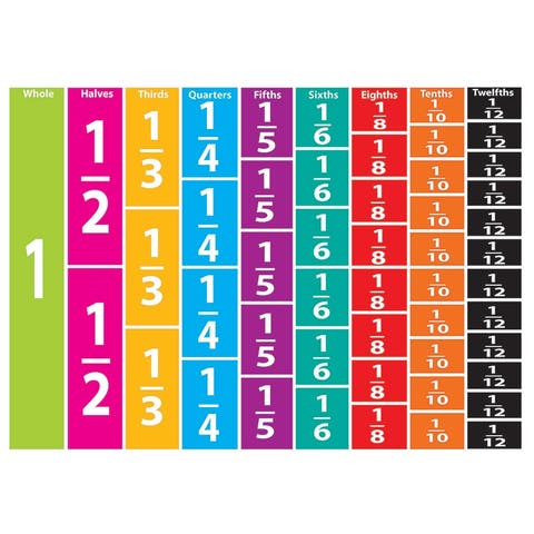 (6 Pk) Math Die Cut Magnets Comparative Fractions
