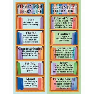 Smart Bookmarks Elements Of