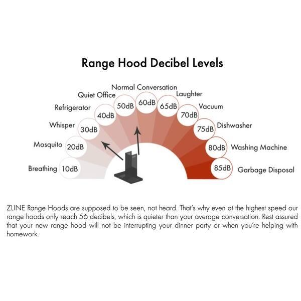 KB2-HBXXX-36 Designer Series Wall Mount Range Hood ZLINE 36 in