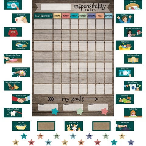 (2 Ea) Clngy Thngies Responsibility Chrt Home Sweet Classroom