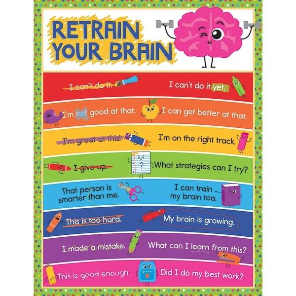 Retrain Your Brain Chartlet Gr K 5