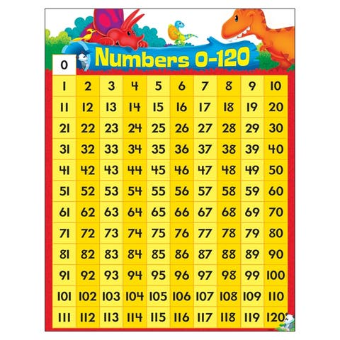 (6 Ea) Numbers 0-120 Dino-Mite Pals Learning Chart
