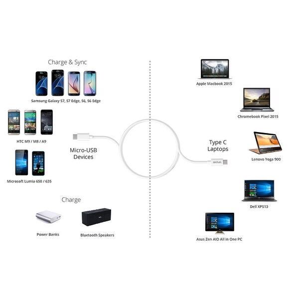 martinez: Dell Xps 13 Ports Diagram