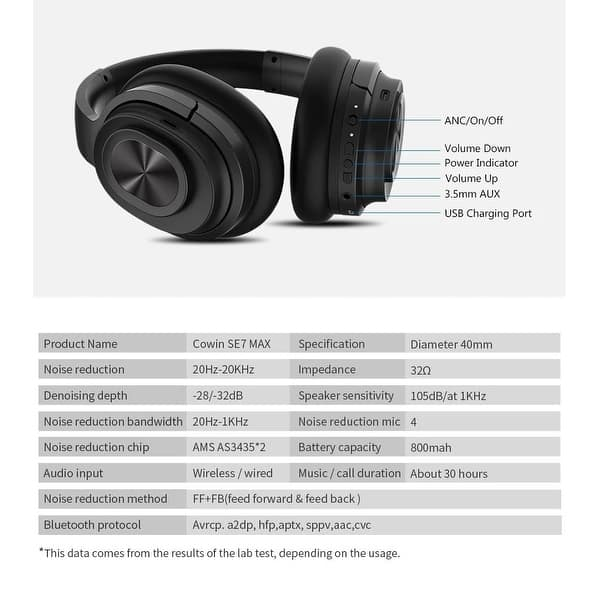 shop cowin se7 max active noise cancelling bluetooth headphones with microphone overstock 30084798 shop cowin se7 max active noise