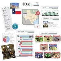 State Bbs Texas