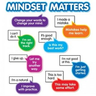 Scholastic Teaching Resources SC-823625 Growth Mindset Bulletin Board