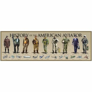 "History of the American Aviator Print: Unframed - 36"" x 12"" - 36 in. x 12 in."