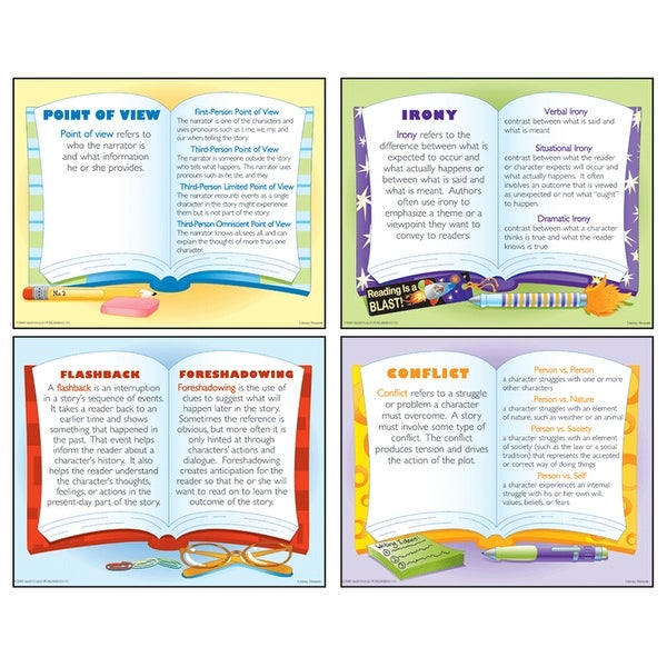Shop Literary Elements Teaching Poster Set Free Shipping On Orders