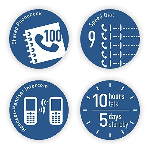 Panasonic Consumer Products - Kx-Tgd510b - Talking Caller Id 150 Call Block 1.6In. White Lcd Handset Locator 1 Han