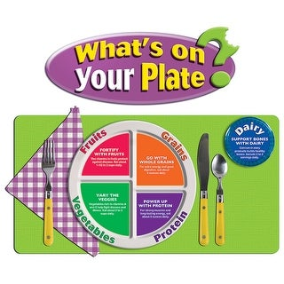 Whats On Your Plate Bb Set
