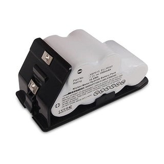 Replacement Battery for Shark EPU615VX / EU-36040 Battery Models