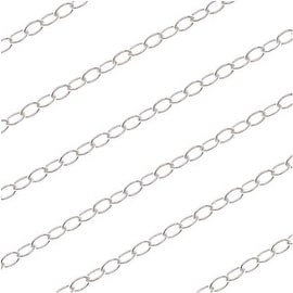 Sterling Silver Fine Delicate Cable Chain 1.3mm Bulk By the Foot