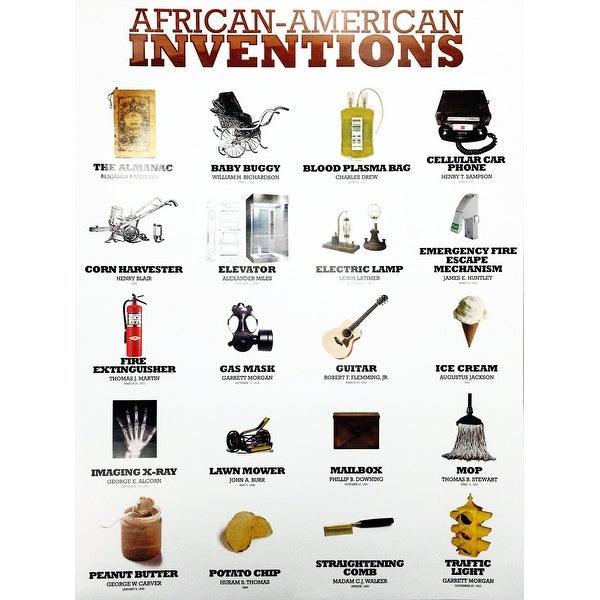African American Inventors Poster (18x24)